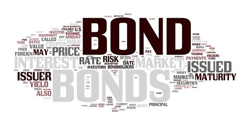 everything about corporate bond